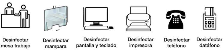 Desinfección Covid