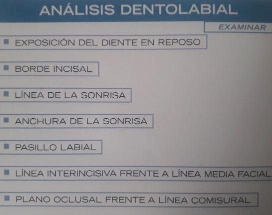 Análisis dentolabial